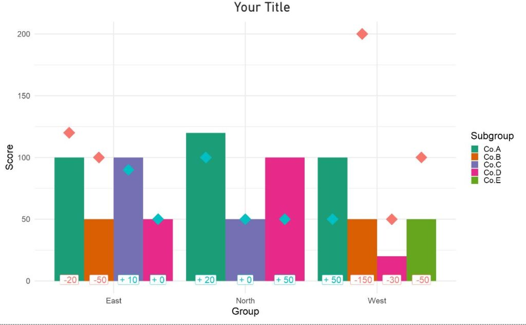 cmbine bar chart and marker with R