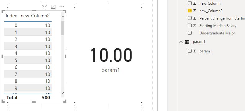 display parametere value in power bi