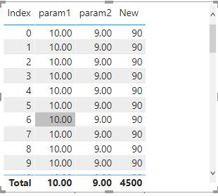 dynamic parameter power bi